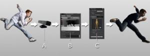 iClone pluing mocap Kinect (https://goo.gl/j4LD9F)