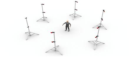 Sistema de seis cámaras utilizado.